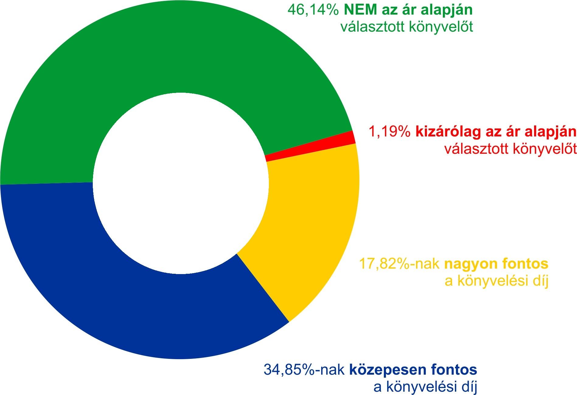 berger_kordiagramm.jpg